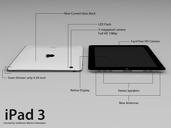 iPad 3 tech spec