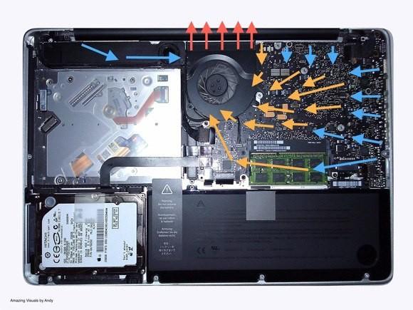 Шумит вентилятор MacBook Pro