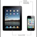 Жесткая перезагрузка iPhone, iPad