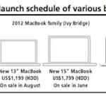 13-дюймовые MacBook Pro с Retina-дисплеем будут представлены в октябре