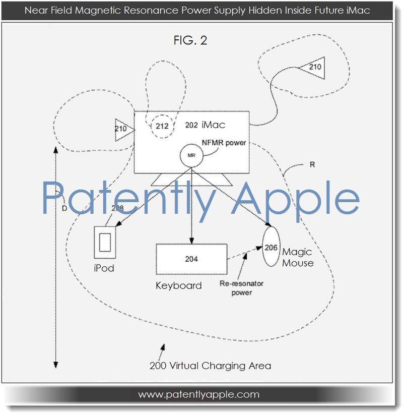 Беспроводное зарядное устройство Apple