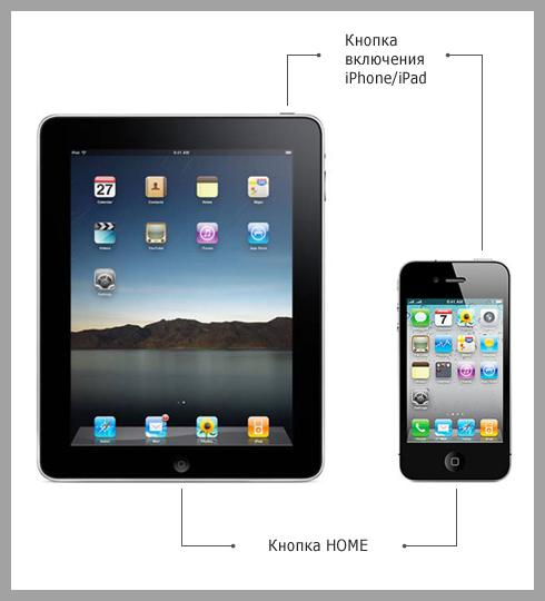 Жесткая перезагрузка на iPhone/iPad