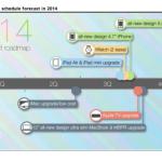 Apple представит рекордное количество новых продуктов