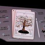 Apple представила новый дешевый iPad и новые программы для обучения